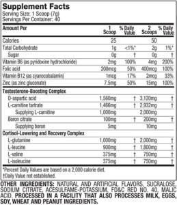 muscletech-anotest-nutrition